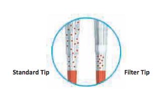 Filter Tips